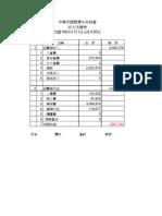 季刊報表100(4月)
