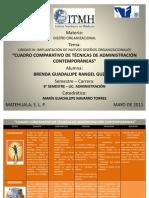 CUADRO COMPARATIVO DE TÉCNICAS DE ADMINISTRACIONES CONTEMPORÁNEAS