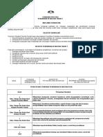 Standard Prestasi Pendidikan Kesihatan Tahun 1 KSSR (Terbaru)