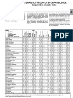 Tabela de Compatibilidade Química