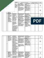 Tabla Especificaciones Matem+ítica SELA 1-¦ medio 2010