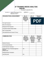 Training Needs Analysis Summary Form