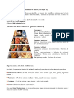 Dieta Mediterránea dietetica