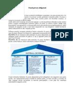 Pensiile Private Obligatorii PILONUL II