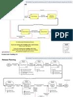 Itil Release Management Process