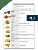 Tabla Equivalencias Entera [Grupos de Alimentos Raciones Gramages Medidas Caseras] Rubeninx