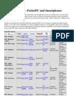 All HTC models - PocketPC and Smartphones - GSMArena com