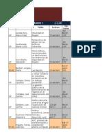 Present Anteproyectos Tg i 1110
