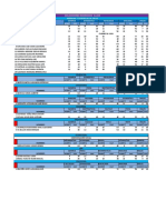 Calificacion Diagnostico q Roo