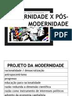 MODERNIDADE X POS-MODERNIDADE