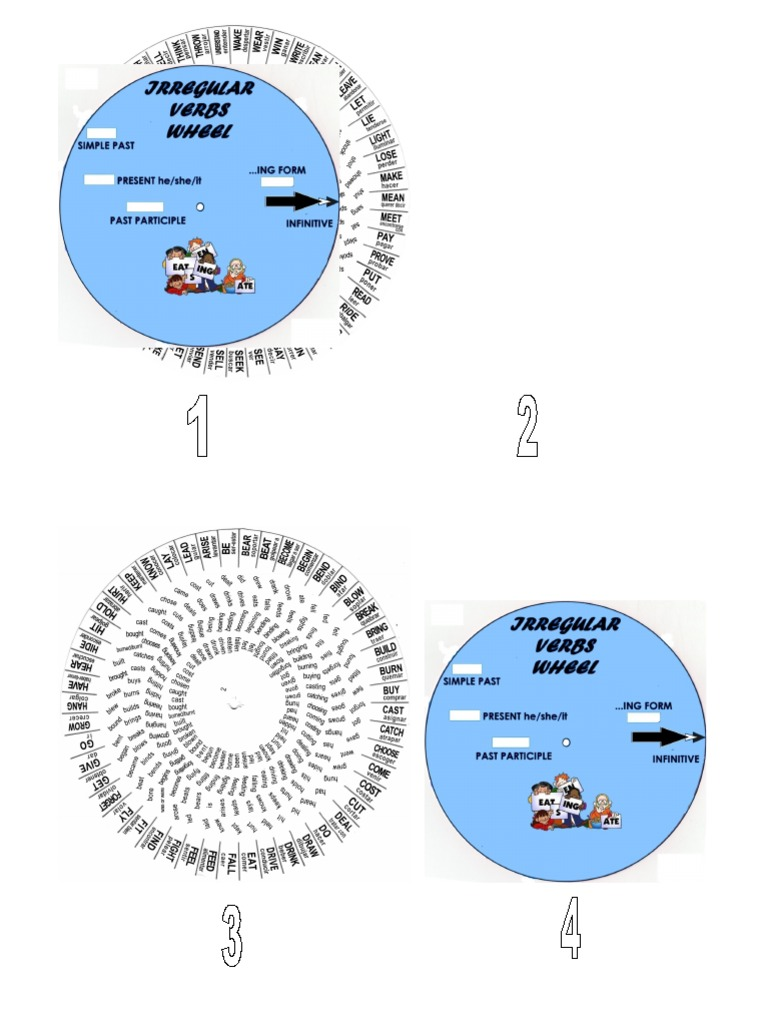 Best Verb Wheel Template Pictures >> Dial A Verb Verb Wheel Template ...