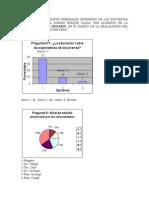 Graficos-encuesta