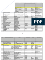 MFI Directory