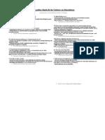 Zehn goldene Regeln für das Verfassen von Dissertationen