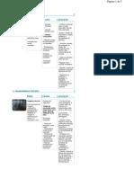 Www.prograd.com.Br Frame Faqs Odontologica