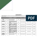 Relação provisória de Projetos selecionados no PROEXT 2011