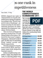 Indias Rank in World Competitiveness_BS_180511