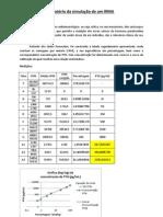 Relatório PTH