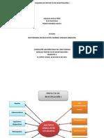 PROYECTO DE INVESTIGACIÓN I