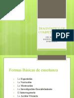 DIAGNÓSTICO DE COMPETITIVIDAD