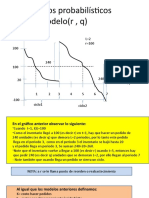 inventario probabilistico