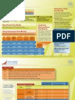 Income Escalator Pay Plan
