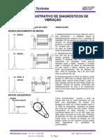 9) PARTE 09-Tabela de Defeitos e Espectros
