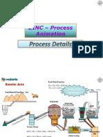 ZINC Plant Animation