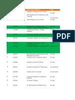 SPP Canada Database