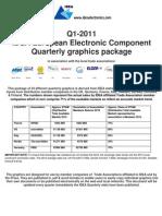 IDEA Quarterly Statistical Package Q1 2011