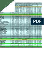Banks Reports-Aug2008
