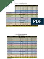 Resultados admisiones espoch 2011