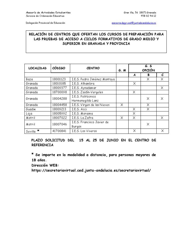 18 Oferta Curso Preparacion Acceso Fp