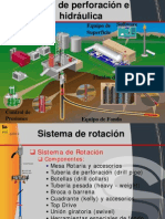 Inducción operacional -Sarta de perforación e hidráulica