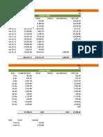 GSL-Freight Revenue 2011