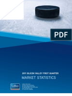 Colliers International-Silicon Valley Market Report Q1-2011