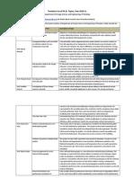 List of Phd Topics