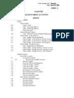 Chart of Accounts-2004