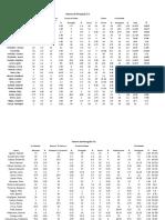 Valores Da Turma Port2 AB (2)