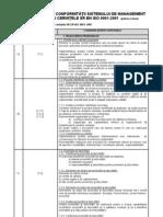 Audit Diagnostic