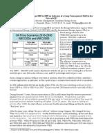 WM Oil Price Forecast Sfinal