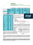 Weekly Report_xxi_may 23 to 27, 2011