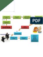 mapas conceptual ética