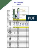 Dppm Report