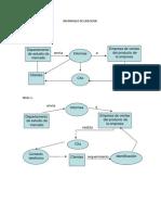 Desarrollo de Ejercicios Dfd