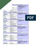 Docs in Pune