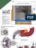 Copy of Iceland Volcano Folding Model