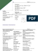Resumen Fisica Temario Selectividad PAU