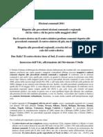 Analisi Istituto Cattaneo - Voto Comunale 2011 - Chi Ha Vinto, Chi Ha Perso, e Dove (17 Maggio 2011)