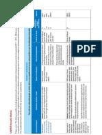 UNPDF 2011-2015 Indonesia RM